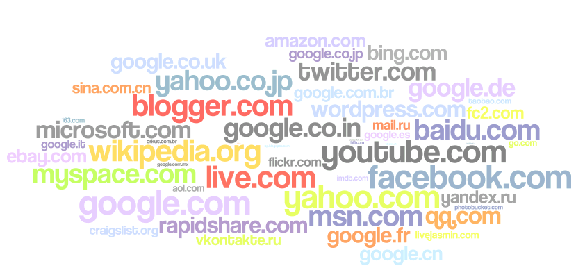 also available at wordle.com